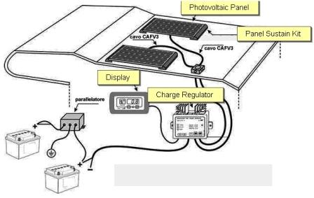 solar power system for rv battery charge review of the best rv battery chargers and solar panel kits rv solar panel installation wiring diagram at virtualis.co